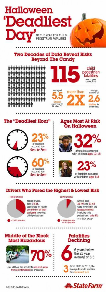 Halloween--Deadliest Day Graphic