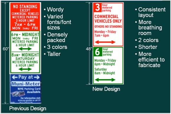 New York Parking Signs Parking Signs in New York City