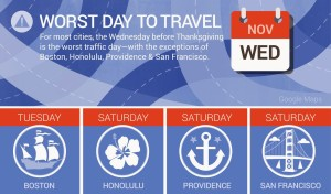 Worst Day to Travel graphic