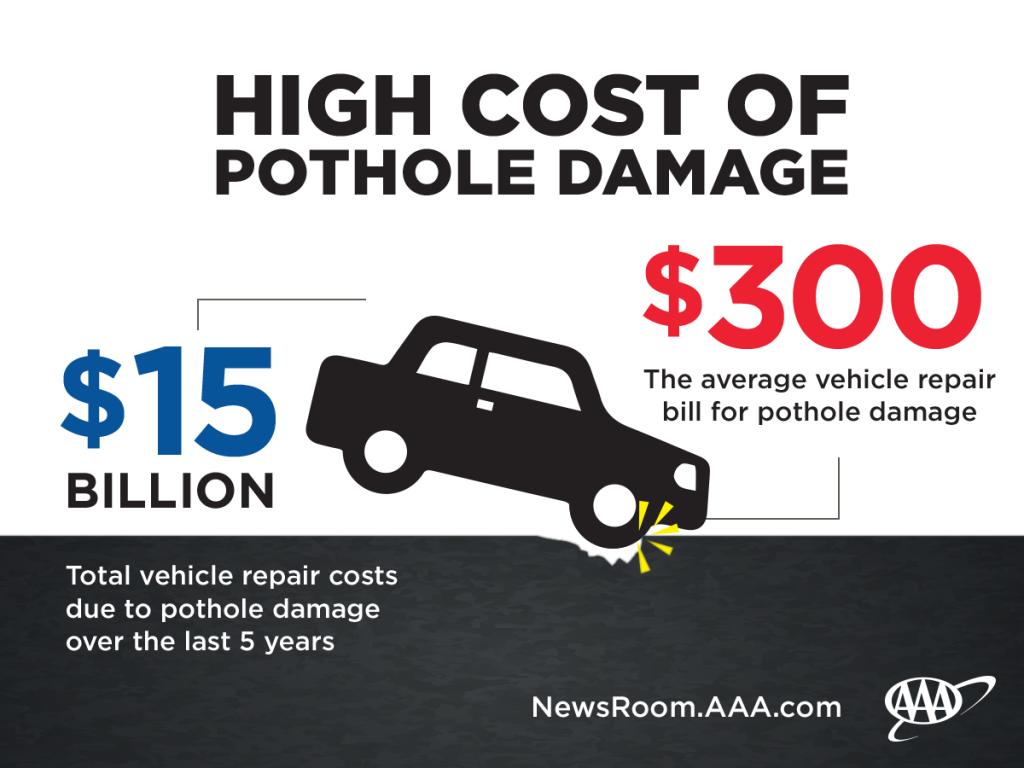 AAA Pothole-Infographic-2-2